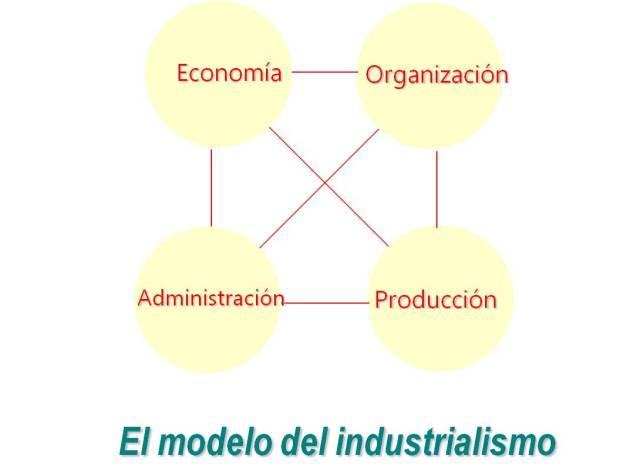 gráfico_1