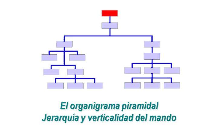 gráfico_2