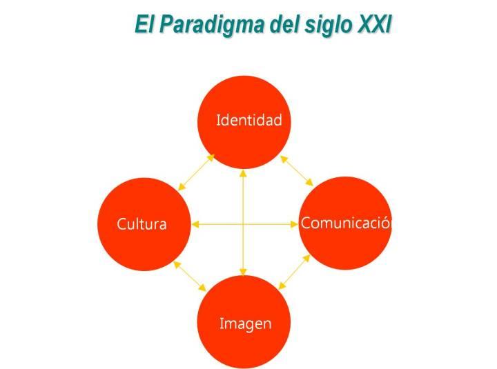 gráfico_5