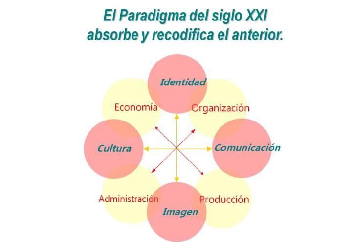 gráfico_6